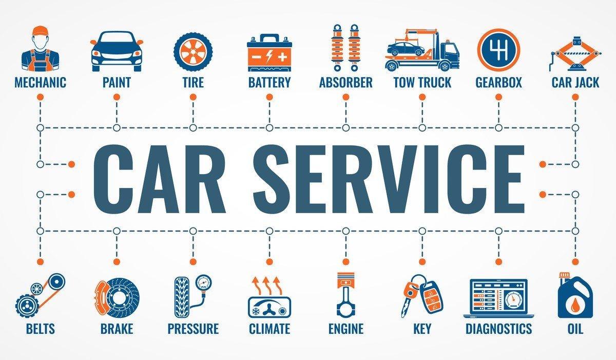 Car-service-equipment.jpg (185 KB)